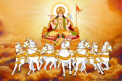 Makara Sankaranti Jan 14 2021 6:00 PM - Rudrabhishekam for Lord Ayyappa SVCC Temple Sacramento