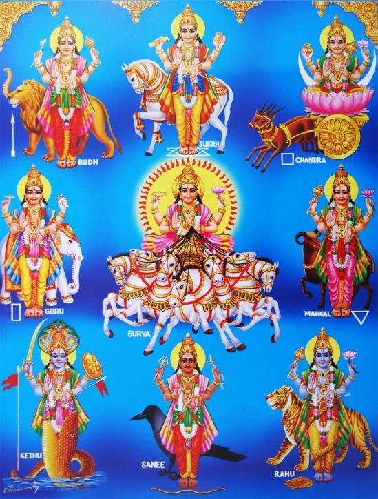 Rahu & Ketu Transition - Special Navagraha Home & Puja 6/23 Wed 6PM SVCC Temple Sacramento